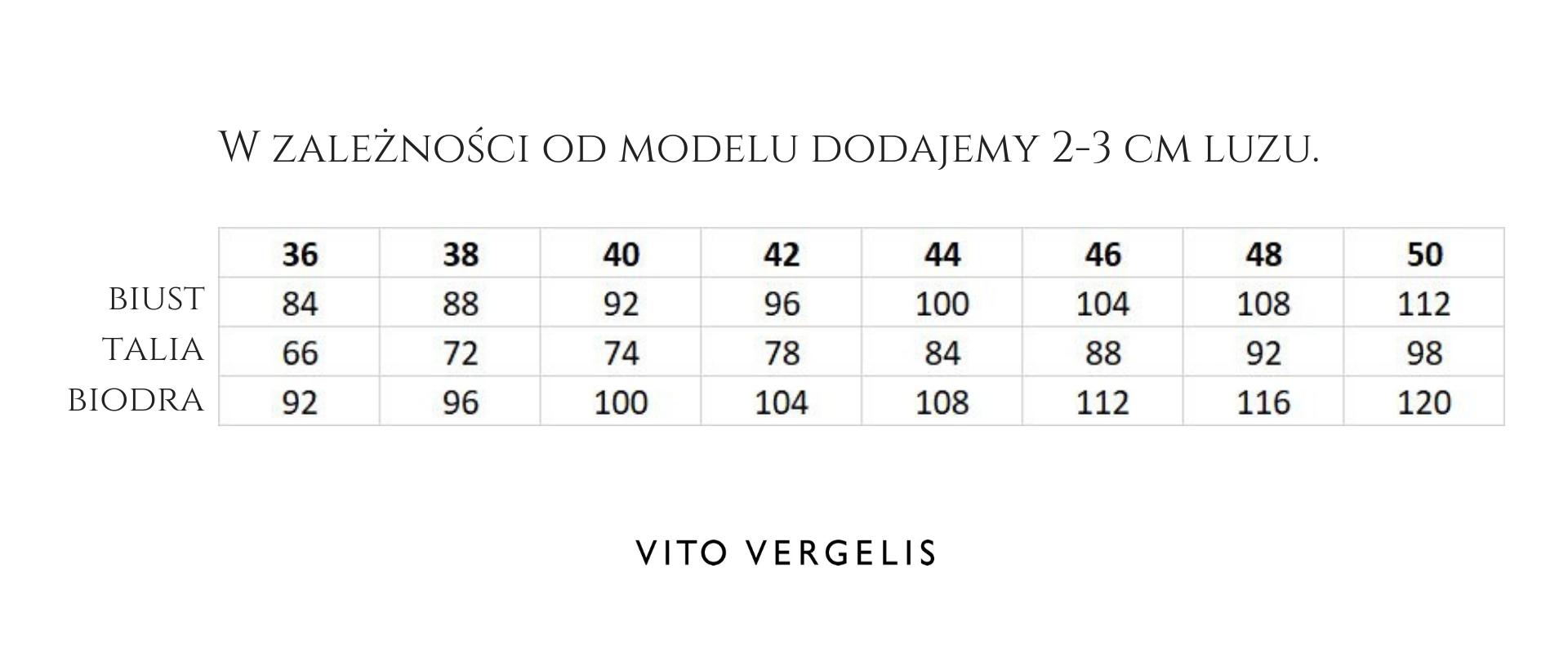 tabela rozmiarów odzieży damskiej
